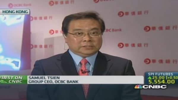 OCBC: Rights shares are priced correctly