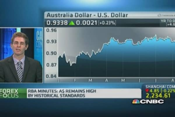 Why the Aussie dollar will continue to shrug off RBA