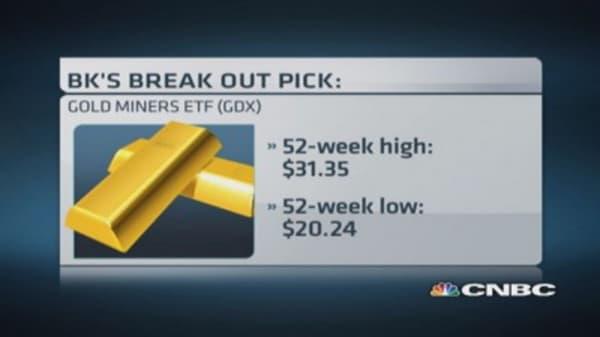 Breakout stocks: EEM, NKE, EXAS, GDX