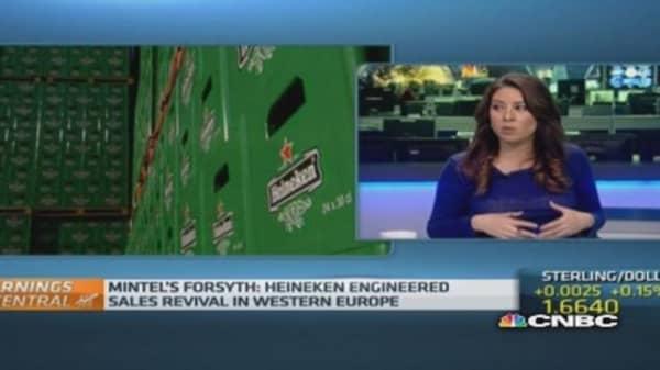 Heavy Russia exposure hits Carlsberg