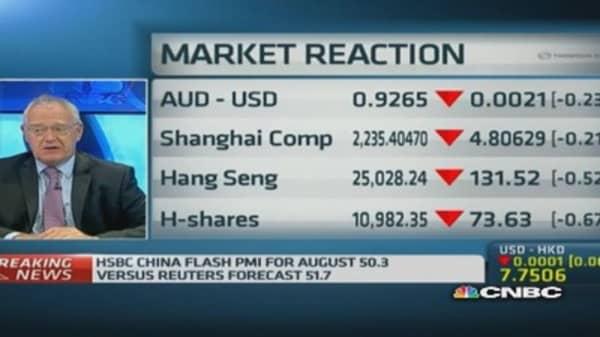 Not worried about HSBC China flash PMI: Pro