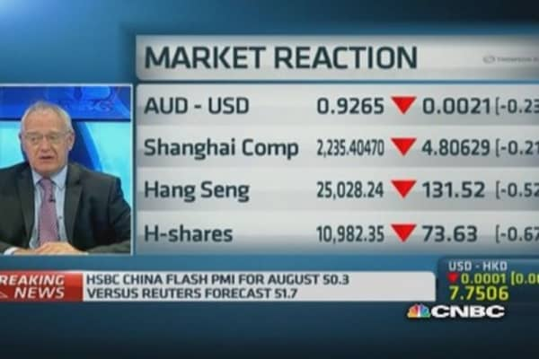 Not worried about HSBC China flash PMI: Pro