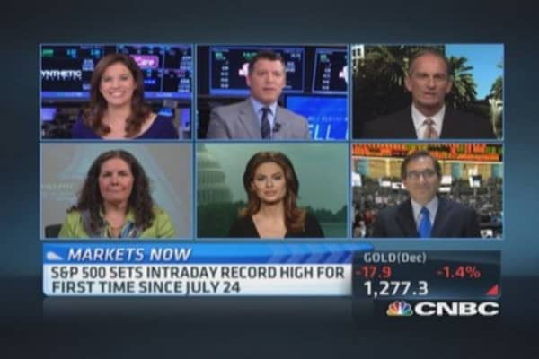 Closing Bell Exchange: Market perspective