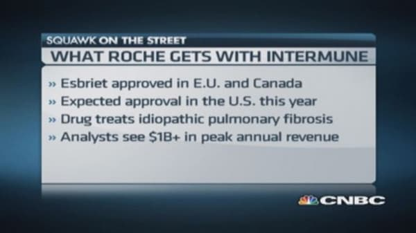 What Roche gets from InterMune