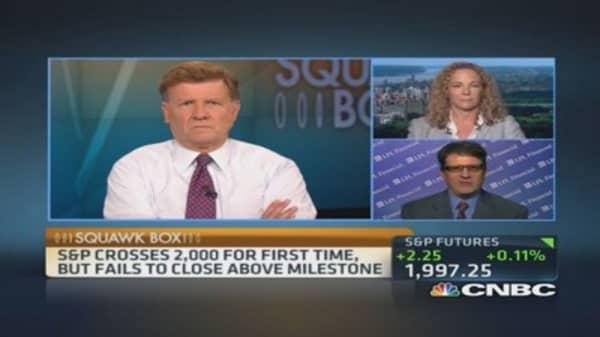 Markets aren't cheap anymore: Pros