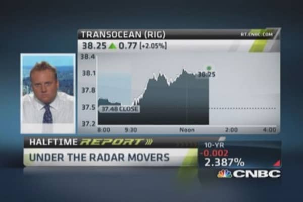 FMHR Final Trade: RIG, MRK & more