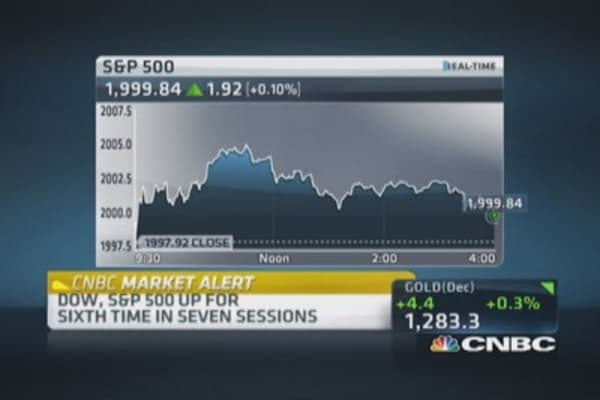 Pisani: S&P 2,000 psychologically important