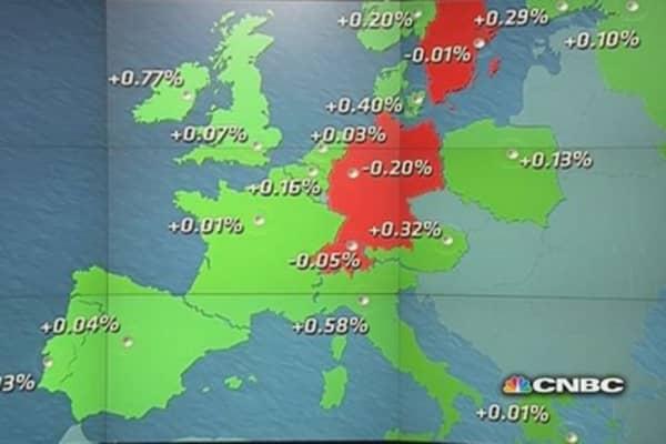 European market closes flat-to-higher