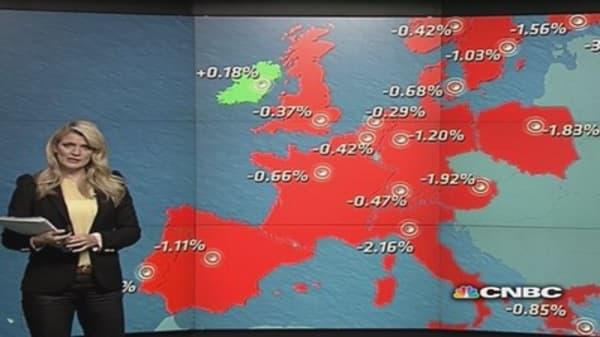 Europen market closes down