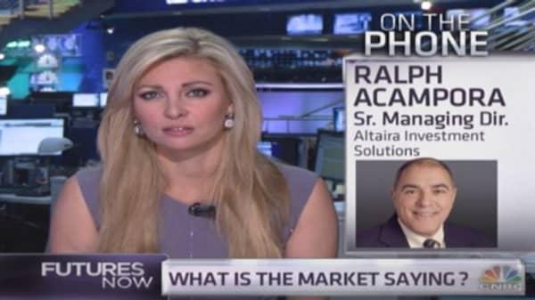 Ralph Acampora: There¿s 'no way' stocks will fall 30%