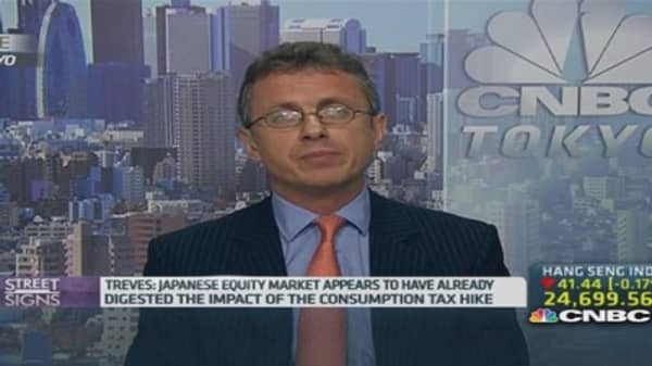 Corporates hold the key to Japan's spending: Pro