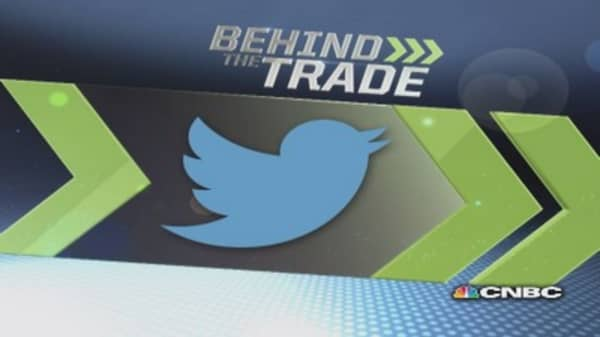 Trader: Buy Twitter now