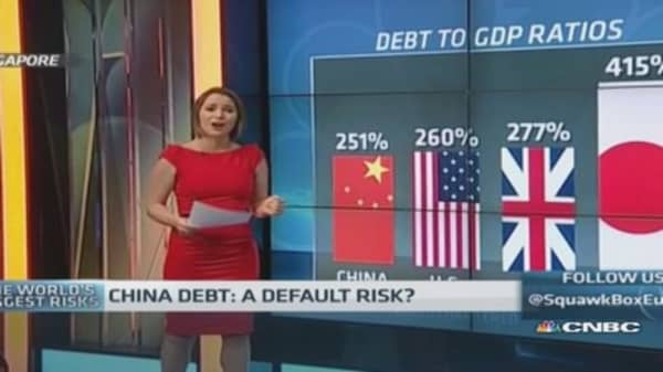 China debt: A default risk?