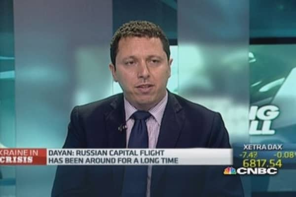 Russia: Stocks are 'ridiculously' cheap