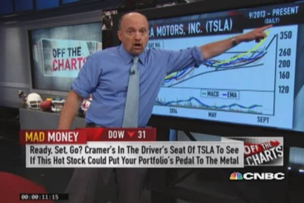What TSLA, FB & JCP have in common