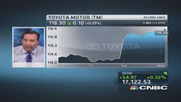 Toyota August US sales increase 6.3 percent