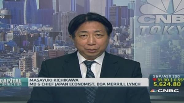 Why the BOJ held back on further easing