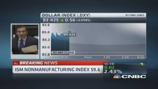 August ISM non-manufacturing index 59.6