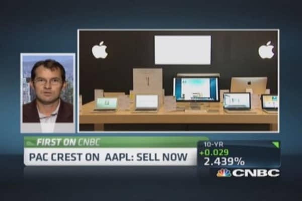 Pacific Crest: Sell Apple now