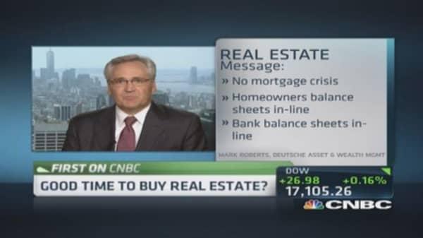 Mortgage crisis really coming?