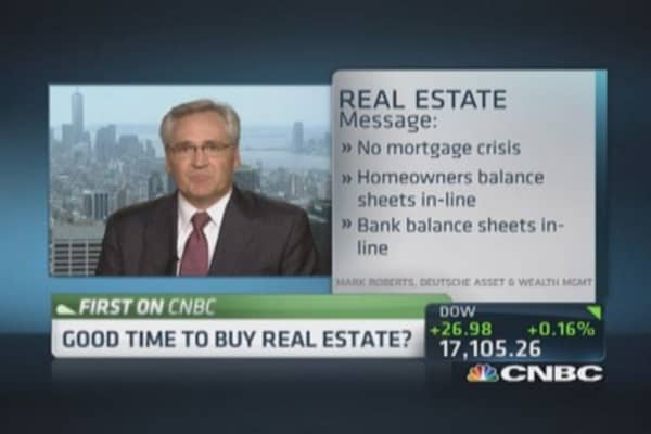 Mortgage crisis really coming?