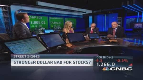 Trading the stronger dollar