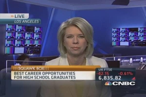 Best job opportunities for high school grads