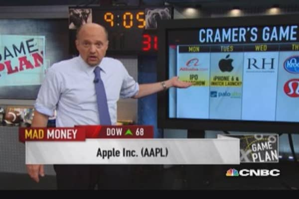 What Cramer is watching for next week