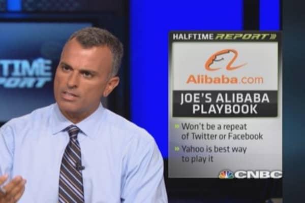 Trader Alibaba playbook