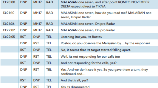 Malaysian Airlines Flight MH17 transcript