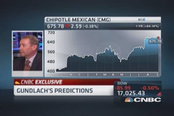 Gundlach's outlook on CMG & APPL
