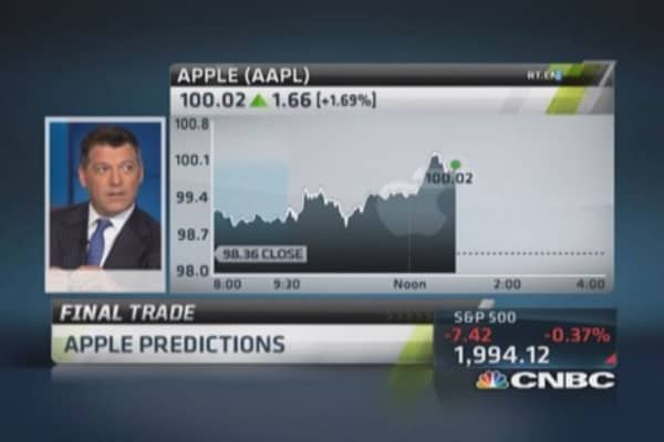 FMHR Final Trade: All about Apple