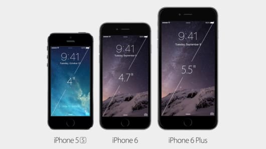 Apple iPhone 5S, iPhone 6 and iPhone 6 Plus