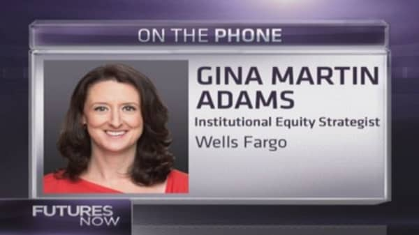 Gina Martin Adams: Why I'm dropping my bearish target
