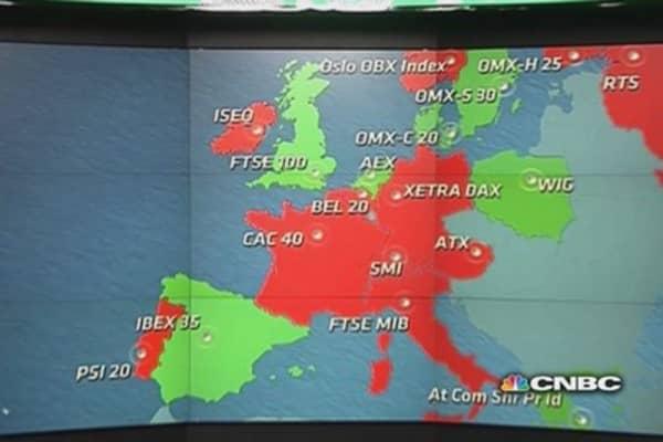 European market closes flat