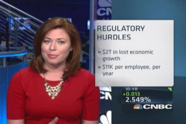 Regulation hurting hiring?