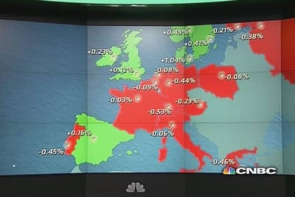 European market closes flat to lower