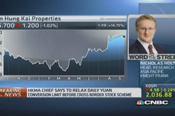 Is China's property market still in growth territory?