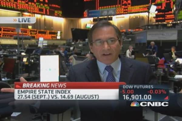 Empire State Index 27.54 in September