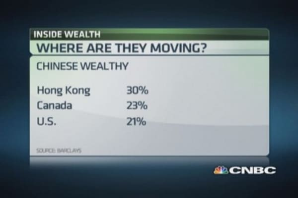 China's worrying wealth fight