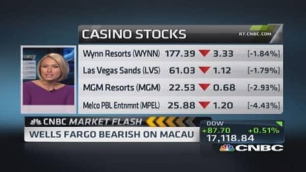 Bearish bet on casinos
