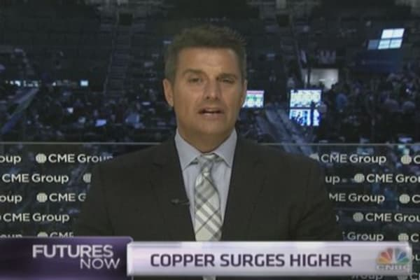 Why copper is spiking