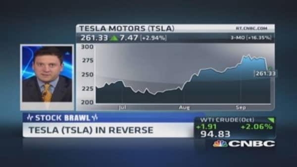 Tesla debate: Opportunity or overvalued?
