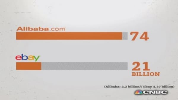 CNBC Explains: What's inside Alibaba