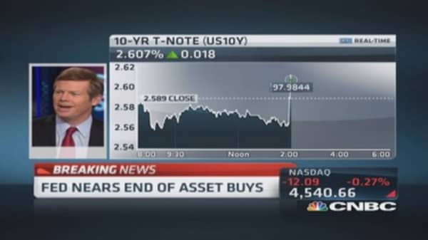 Market reaction to Fed decision