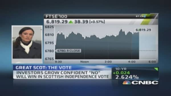 British pound recovers amid voting
