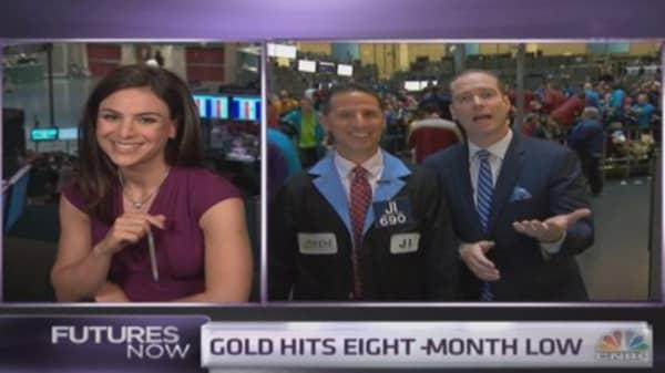 Will gold get worse