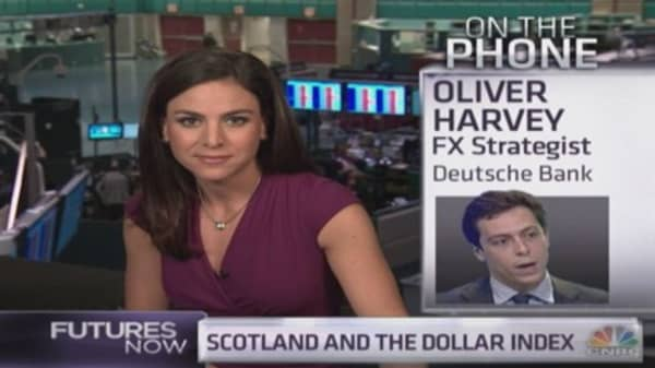 Deutsche Bank strategist breaks down Scottish vote