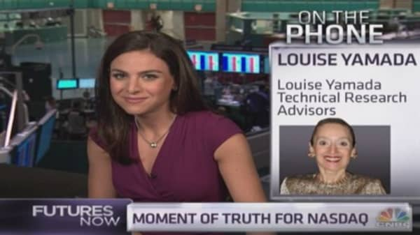 Louise Yamada on the Nasdaq