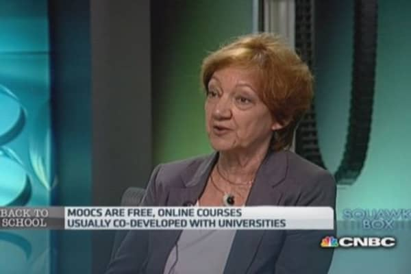 MOOCS: The future of business education?